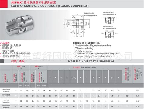hbe softex   coupling hbe couplings