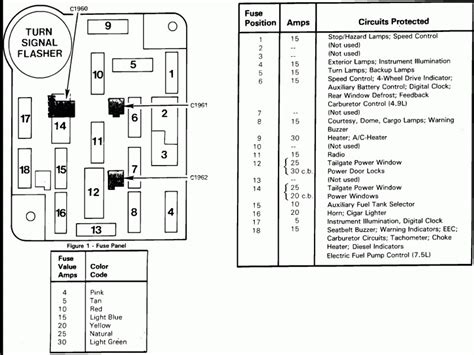 87 Mustang Fuse Box Diagram by 1987 Ford Mustang Fuse Box Diagram Wiring Forums