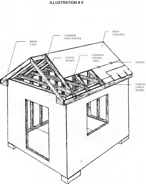 Flat Roof Part Diagram by Project Imi Shed Roof Framing Diagrams