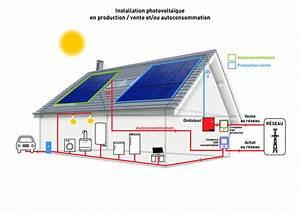 Prix D Un Panneau Solaire : prix installation photovoltaique tout sur le panneau ~ Premium-room.com Idées de Décoration
