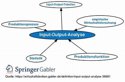 Output Input Analyse Definition Wirtschaftslexikon Gabler Produktionsprozess