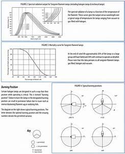 Halogen Lamp Wiring Diagram