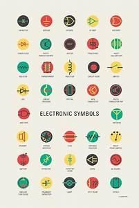 Electronics Symbol Chart