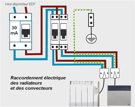 disjoncteur differentiel pour salle de bain la r 233 glementation pour installer des radiateurs 233 lectriques
