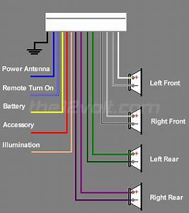 Deh P3100ub Wiring Diagram : i need the wiring diagram for a deh p3100ub ~ A.2002-acura-tl-radio.info Haus und Dekorationen