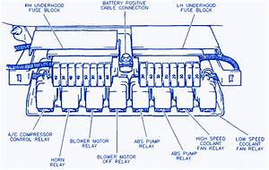 Buick Park Avenue 1996 Abs Fuse Box  Block Circuit Breaker Diagram  U00bb Carfusebox