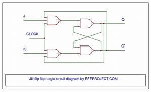 Jk Flip Flop  Explained  In Detail