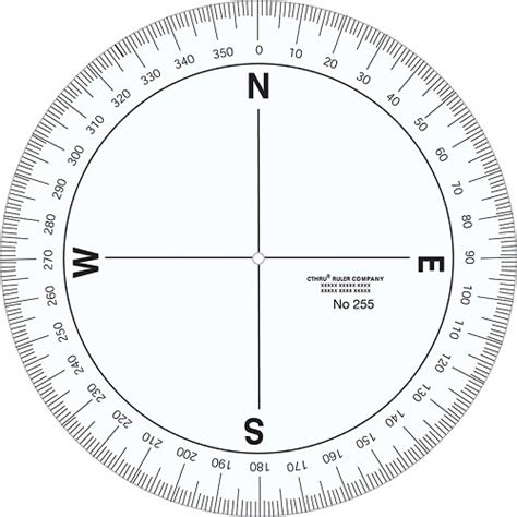 compass protractor azimuth protractor