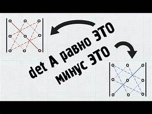 Determinante 4x4 Berechnen : 5x5 determinant of a matrix pt 1 doovi ~ Themetempest.com Abrechnung