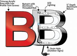 neon led channel letters sign designssign designs With led channel letter estimator
