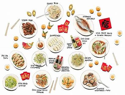 Clipart Chinese Symbolism European Symbolic Meaning Items