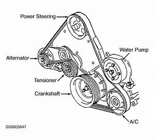2003 Pontiac Bonneville Belt Diagram Wiring Schematic