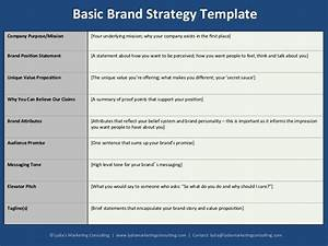 branding strategy template best business template With brand development process template