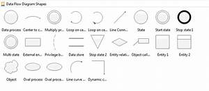 linux data flow diagram software to draw data flow diagram With addition data flow diagram software free also diagram drawing software