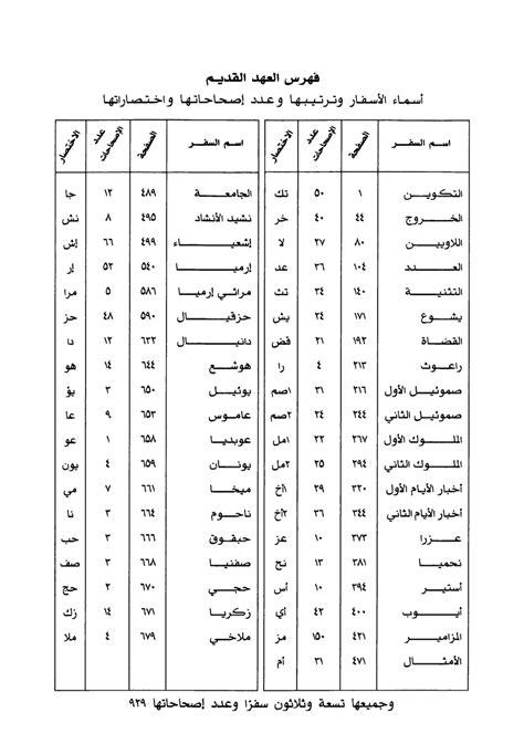 arabic  van dyck bible arabische bibel hardcover black
