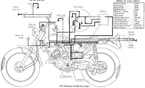 yamaha rs 100 motorcycle wiring diagram somurich
