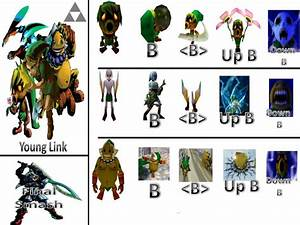 Super Smash Bros 4 Images Young Link Possible Moveset HD