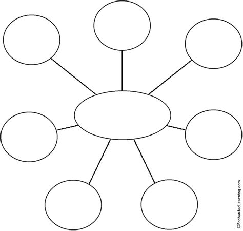 Three Bubble Graphic Organizer Template by What S New At Enchantedlearning April 2012