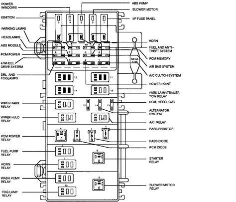 ford ranger engine wiring diagram