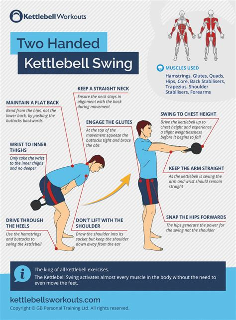 kettlebell swing workouts kettlebell swing form and muscles worked don t make