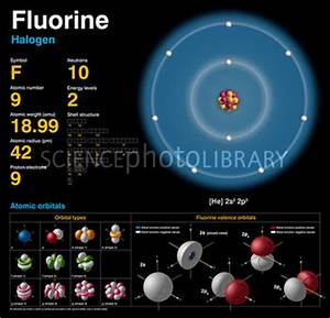 Fluorine atomic structure Stock Image C018 3690