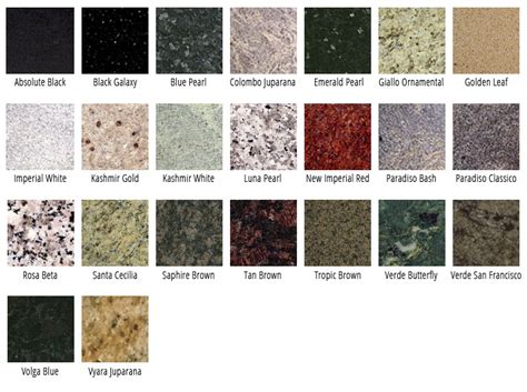 image gallery granite names