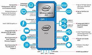 Intel Core Y