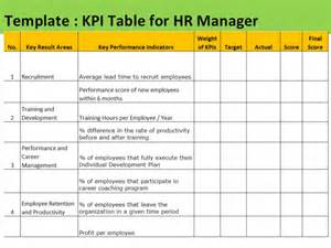 project management spreadsheet template hr kpi template excel calendar template excel