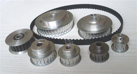 zahnradgetriebe berechnen stirnr der einstufiges getriebe