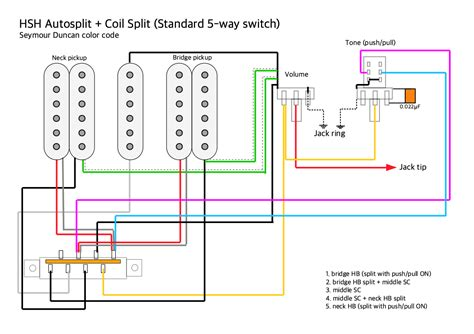 Pickups Wiring Hsh Autosplit With Standard Way Switch