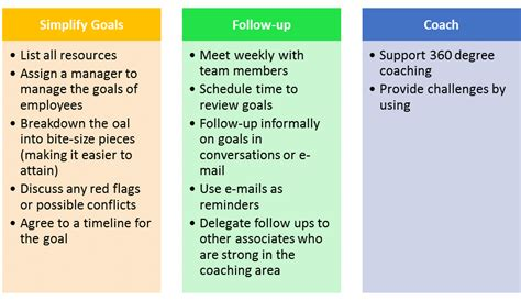 opers disability forms 6 goal setting theory psych 484 work attitudes and job