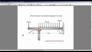 Using Winbeam To Draw Shear And Bending Moment Diagram  2