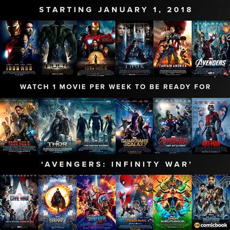 mcu viewing order  avengers