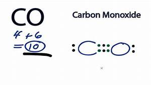 What Is The Oxidation Number Of Carbon Monoxide