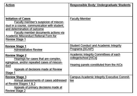 Berkeley Grade Report Template by Uc Riverside Academic Senate Academic Senate Bylaws