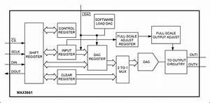 Process Control And Plc Tutorial - Tutorial
