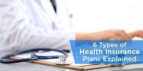 6 Types Of Health Insurance Plans Explained