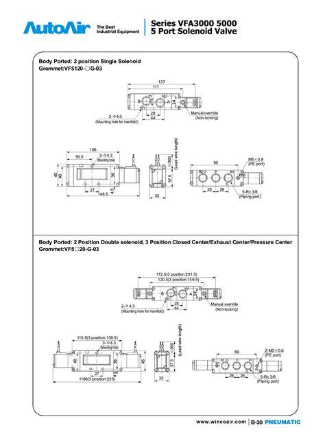 Pneumatic Valve | VFA3000 5000 Air Operated Valve
