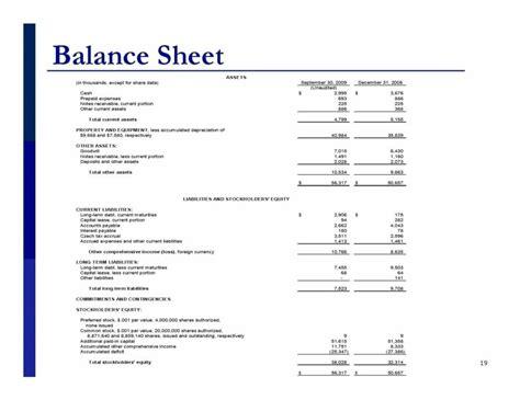 Balance Sheet Template Balance Sheet Template Excel For Small Business Calendar