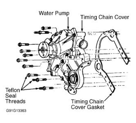 2000 Ford Tauru Waterpump Diagram by 1996 Ford Ranger Replace Water 1996 Ford Ranger 6