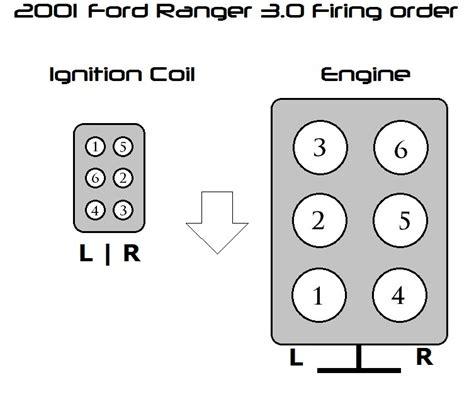 Wierd Firing Order Ford Ranger Forums