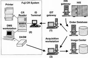 Flow Of Image Acquisition For A Computed Radiography