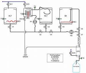 Automated Brewery Valve Layout Diagrams