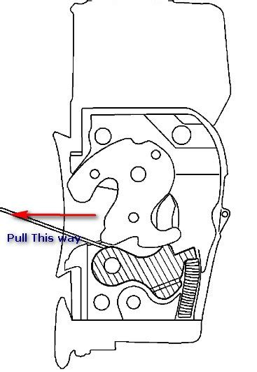 Car Latch Diagram by Hopefully You Can Help My 5 Year Reached Into The