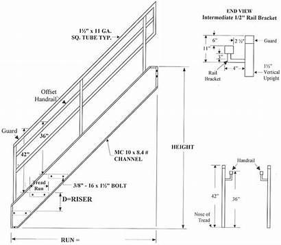 Osha Stairways Stair Standard Stairs Angle Rise