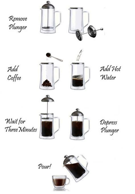 Most manufacturers indicate how much coffee to use. What is the Best French Press Coffee Maker for 2020 ...