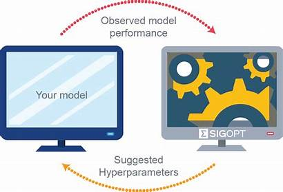 Hyperparameter Optimization Tuning Neural Problems Common Networks