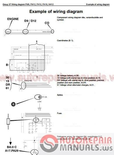 Volvo Fh12 Version 2 Wiring Diagram by Volvo Truck Shop Manual Dvd Auto Repair Manual