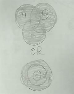 Draw The Venn Diagram Of  Aub  Uc