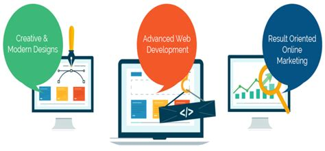 create responsiveweb designs  automatically